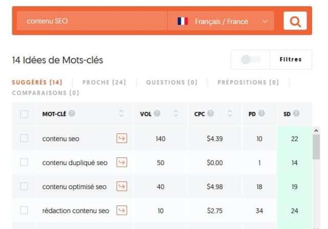optimiser son contenu pour le SEO avec Ubersuggest