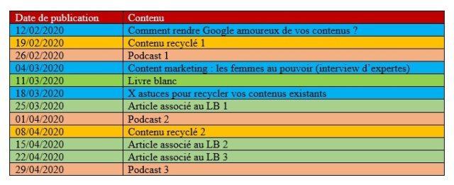 calendrier éditorial - placer les contenus réguliers
