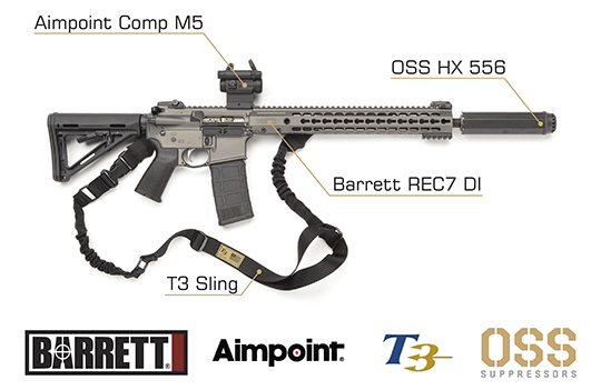 OSS Suppressors Guns and Gear Giveaway-Chance To Win Barrett REC7 AR15 outfitted with the Comp M5 from Aimpoint