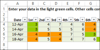 Press here to get these templates. Excel Golf Scores Workbook