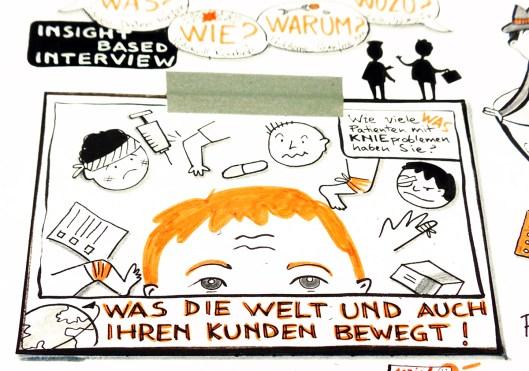 Graphic Recording/Visual Recording eines Seminars von Lernseinfach/NLP-Ausbildung Martin Wirth in Berlin, Detail Illustration