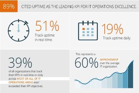 blog _ITOA-infographic-450