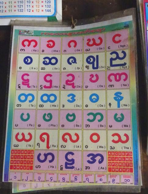 alfabeto birmanês