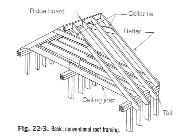 how to detect joists in ceiling