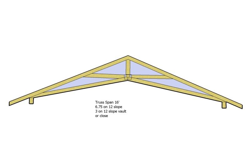 Vaulted ceiling truss design for Scissor roof truss prices