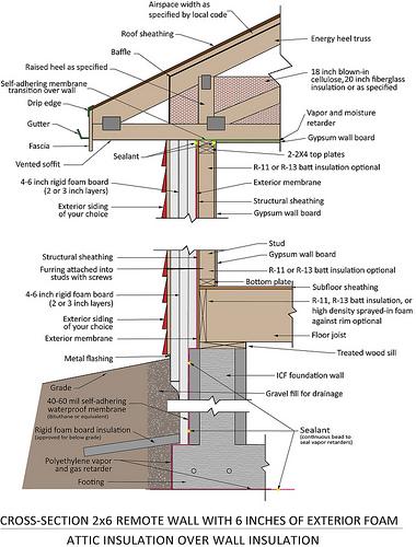 High R Value Wall Assemblies Construction Contractor Talk