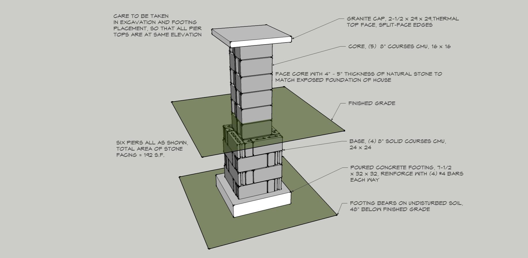 Stone Post Pier Details Masonry Contractor Talk