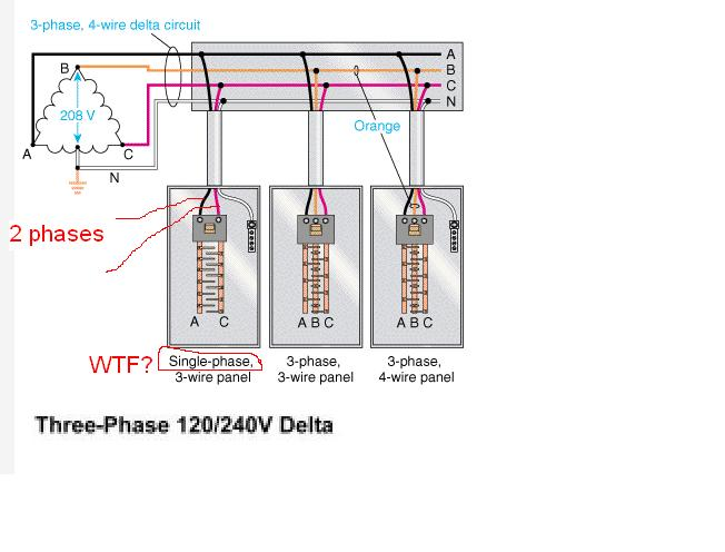 12056d1223777786 3 phase panel grounding single wtf?resize=652%2C496 3 phase panel wiring diagram wiring diagram,Wiring A Three Phase Panel