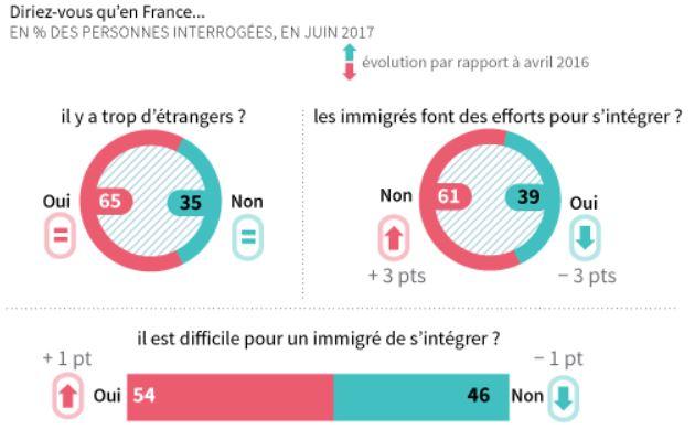 https://i1.wp.com/www.contre-info.com/wp-content/uploads/2017/07/sondage.jpg