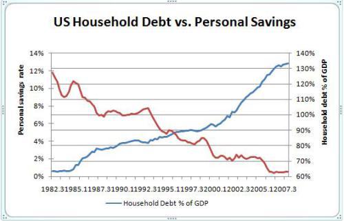 debt_savings