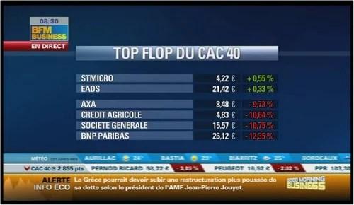 Bourse du 13/09/2011 : ça c'est du rebond !