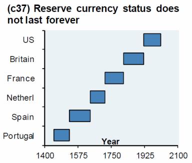 JPM_reserve