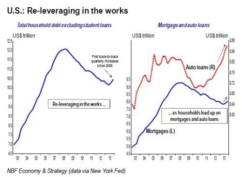 nbf_us-leveraging