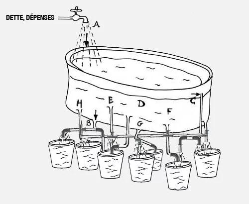 baignoire (Crédits : Nicolas Nilsen, tous droits réservés)