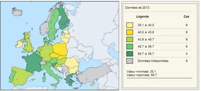 Libéralisme et dép_UE