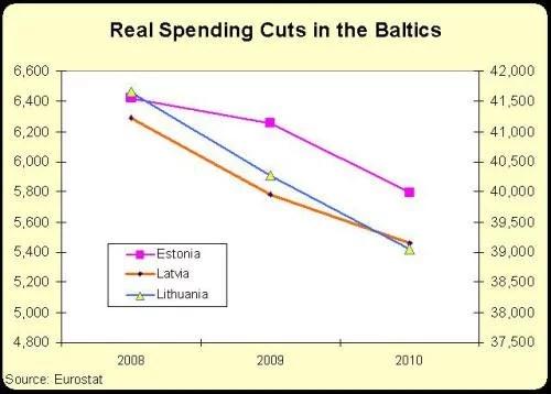 Dan-Mitchell-baltic-cuts