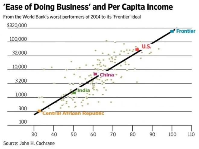 capita-income-1d5ba