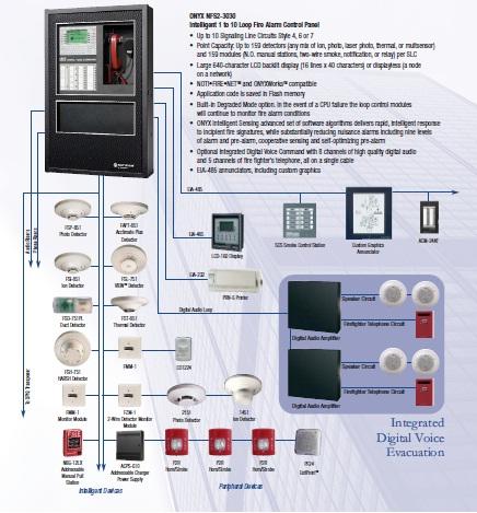 notifier nfs23030  fire alarm panels  authorized notifier