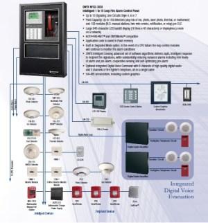 Notifier NFS23030  Fire Alarm Panels  Authorized Notifier Distributor   ControlFireSystems