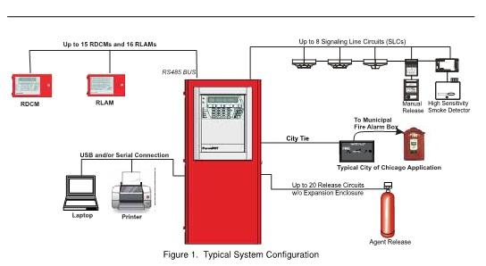Fit Alarm System