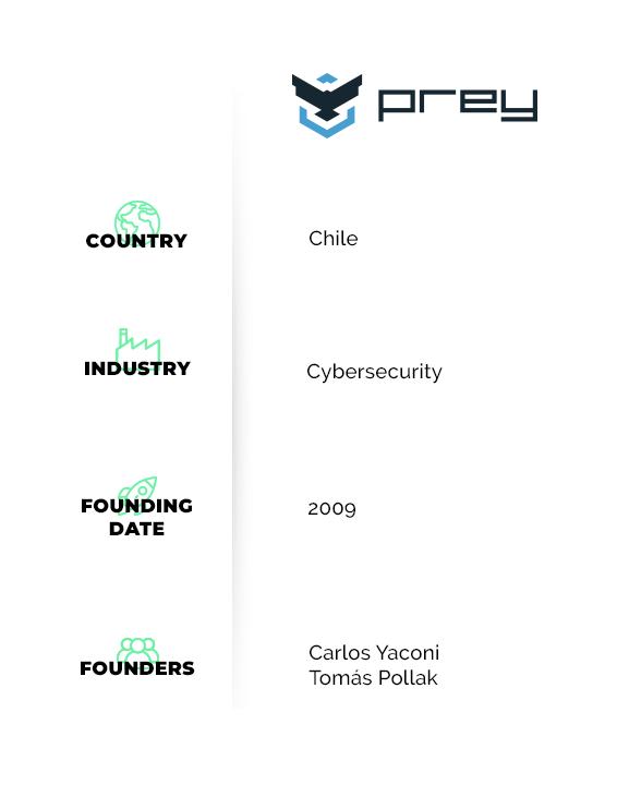reseña: prey project protege tus dispositivos electrónicos