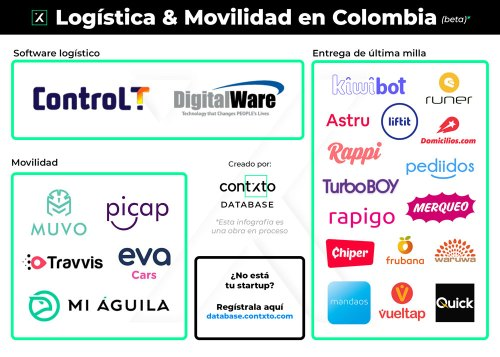 file:///C:/Users/art10/Downloads/3-Logistica-Movilidad-Colombia-articulo.jpg