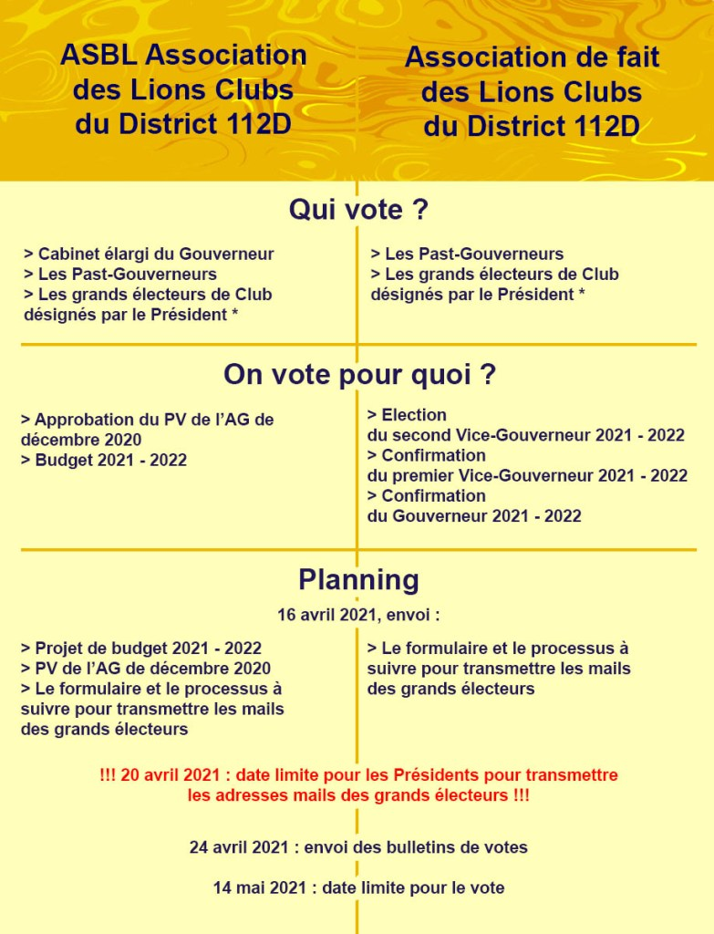 processus elections 2021