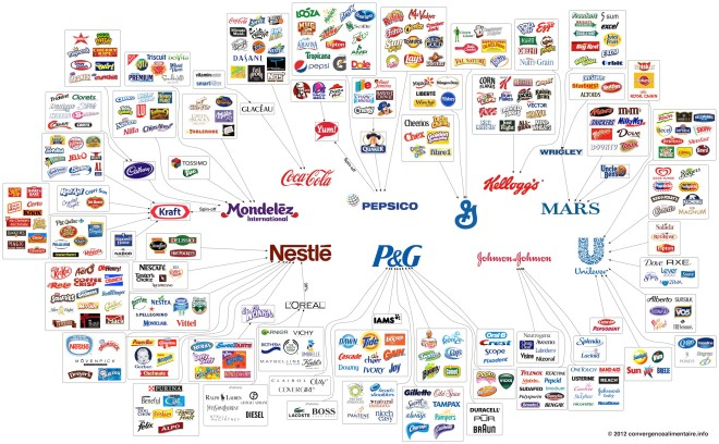 Corporation Map