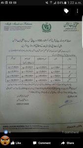 List of Zakat al Fitr rates in Pakistan