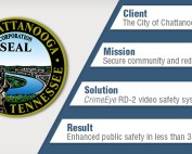 Chattanooga CrimeEye RD-2 Case Study Header Image