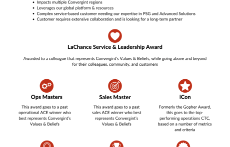 Award Descriptions