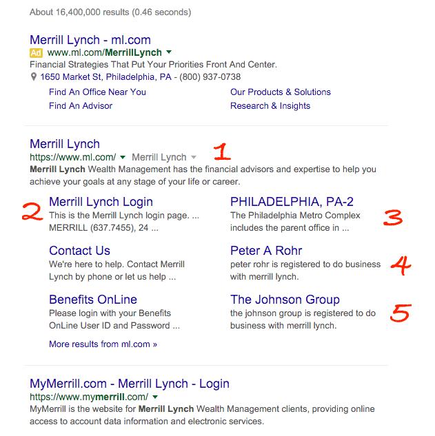 ml.com organic seo