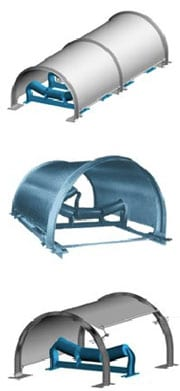 Conveyor Belt Cover in three styles, partial cover, full cover
