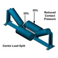 Super edidler for conveyor system