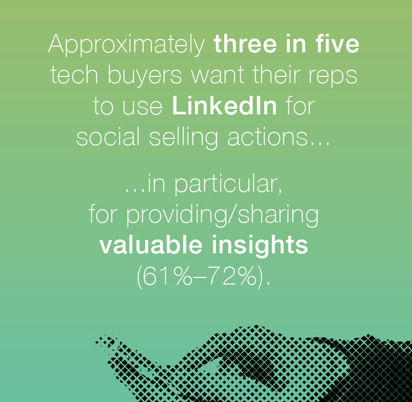 Social selling research
