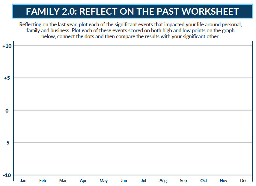 Family 2-0 Reflect on the Past worksheet