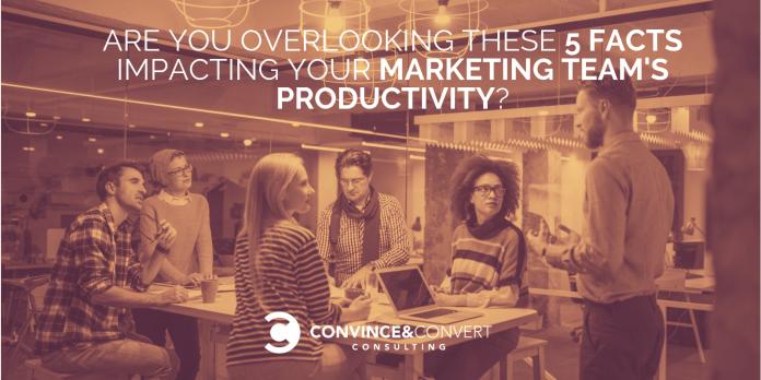 marketing team productivity