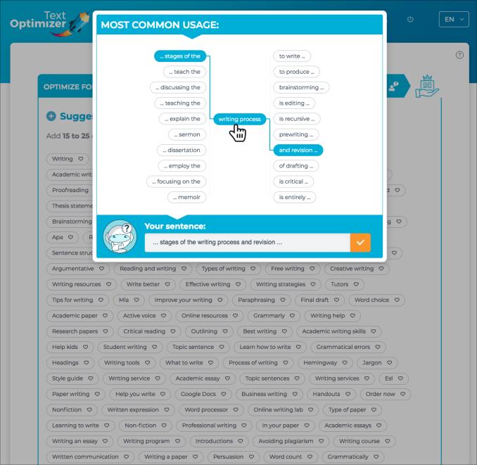 Content Marketing Tool: Textoptimizer