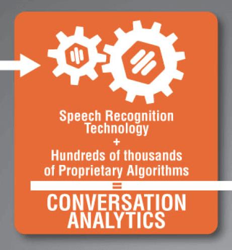 Call analytics and Conversation Analytics