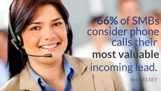 phone calls most valuable incoming lead