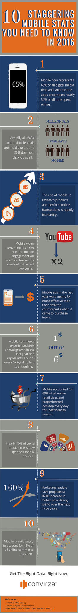 mobile usage and marketing in 2016