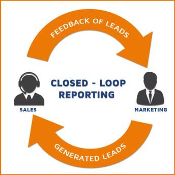 Closed-Loop Marketing and Reporting image1