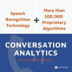 Speech recognition technology Conversation Analytics/ Call Tracking Software