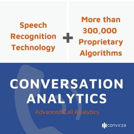 Speech recognition technology Conversation Analytics