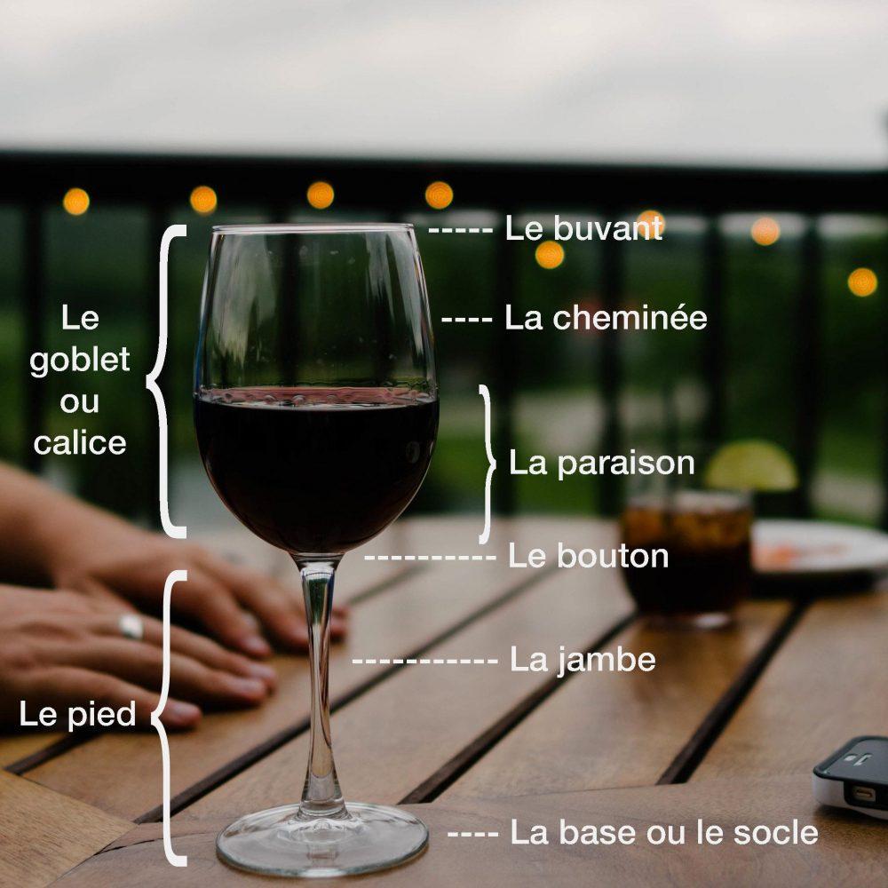 verre à vin trafic