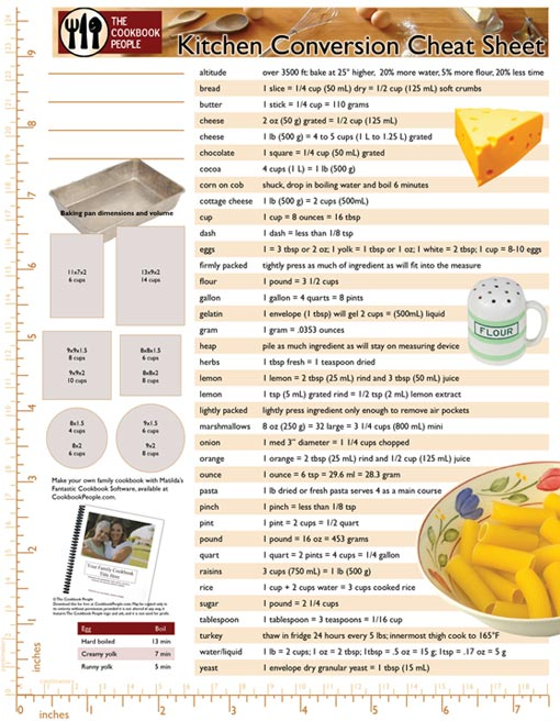 The Ultimate Kitchen Conversion Chart The Cookbook People Blog