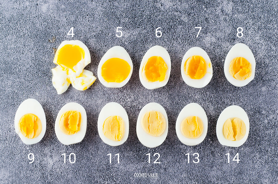 sliced eggs arranged in a line showing a range of textures with cooking times from four to 14 minutes
