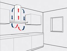Diagram Explaining Recirculating Cooker Hoods