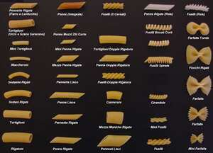 Pictures Of 149 Of Different Types Of Dried Pasta With