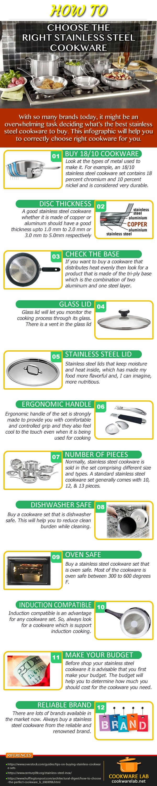 How to Choose the Right Stainless Steel Cookware